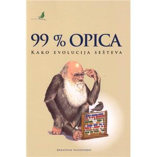 99% opica